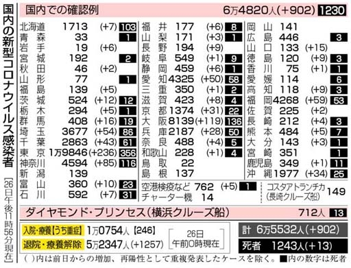 f:id:fuwakudejokyo:20200827092101j:plain