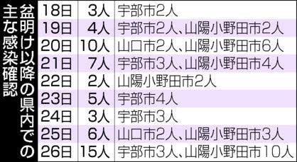 f:id:fuwakudejokyo:20200827093108j:plain