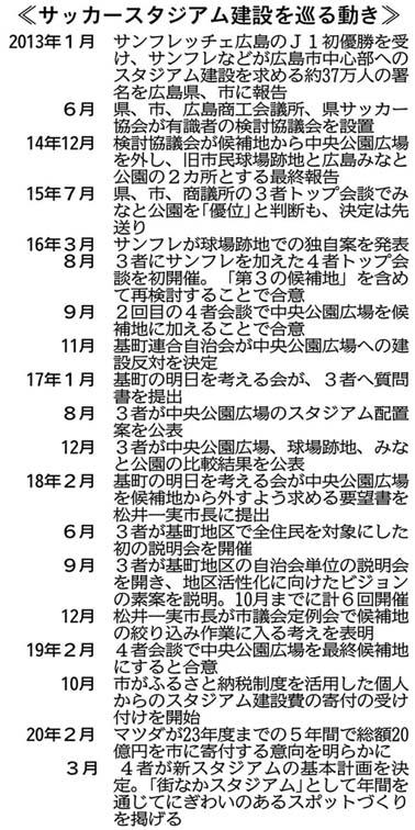 f:id:fuwakudejokyo:20200828094711j:plain
