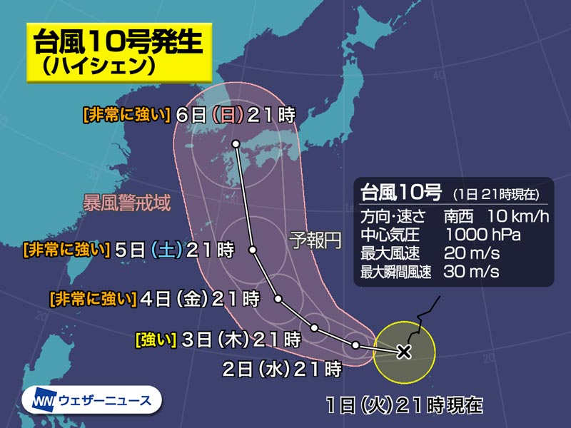 f:id:fuwakudejokyo:20200901234802j:plain
