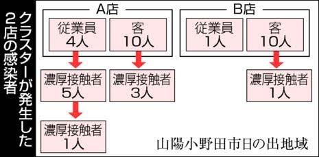 f:id:fuwakudejokyo:20200902001214j:plain