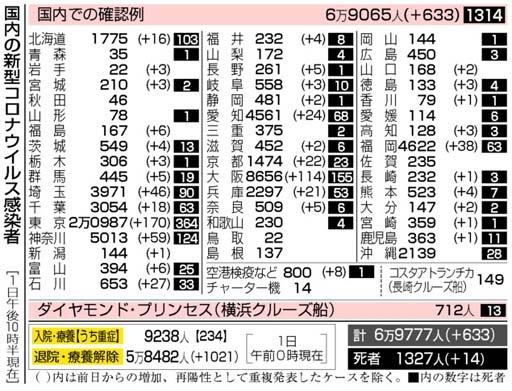 f:id:fuwakudejokyo:20200902103606j:plain