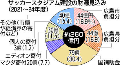 f:id:fuwakudejokyo:20200902105939j:plain