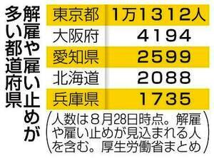 f:id:fuwakudejokyo:20200902213727j:plain