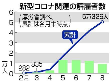 f:id:fuwakudejokyo:20200902214109j:plain