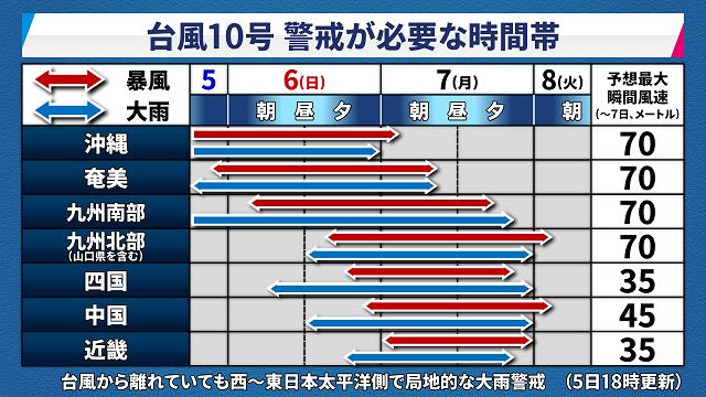 f:id:fuwakudejokyo:20200905232149p:plain