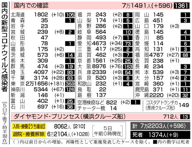 f:id:fuwakudejokyo:20200906090010j:plain