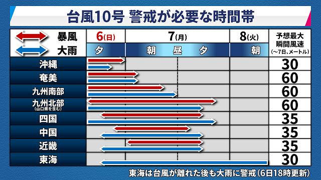 f:id:fuwakudejokyo:20200906204554p:plain