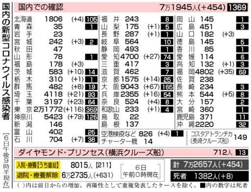 f:id:fuwakudejokyo:20200907094433j:plain
