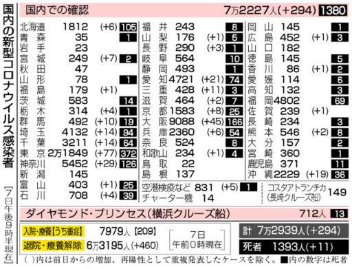 f:id:fuwakudejokyo:20200908083220j:plain