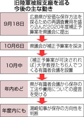 f:id:fuwakudejokyo:20200913112931j:plain