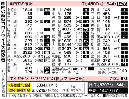 f:id:fuwakudejokyo:20200913170321j:plain