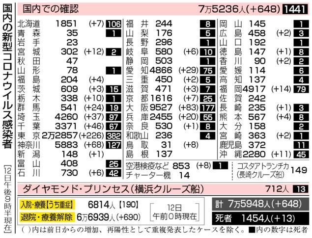 f:id:fuwakudejokyo:20200913170559j:plain