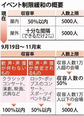 f:id:fuwakudejokyo:20200913185641j:plain