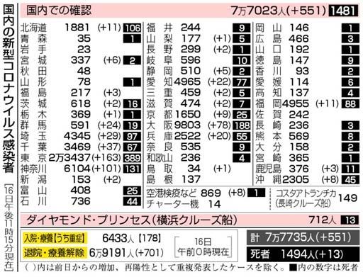 f:id:fuwakudejokyo:20200918083832j:plain