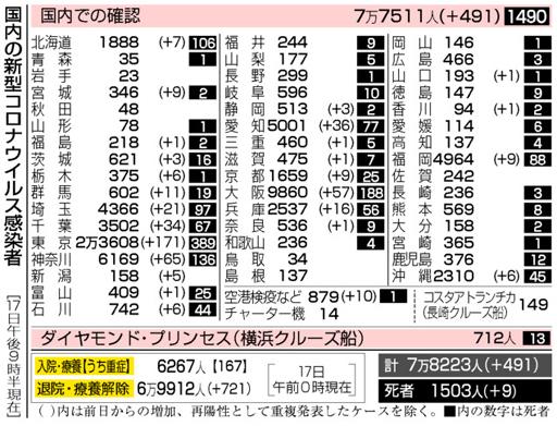 f:id:fuwakudejokyo:20200918103015j:plain