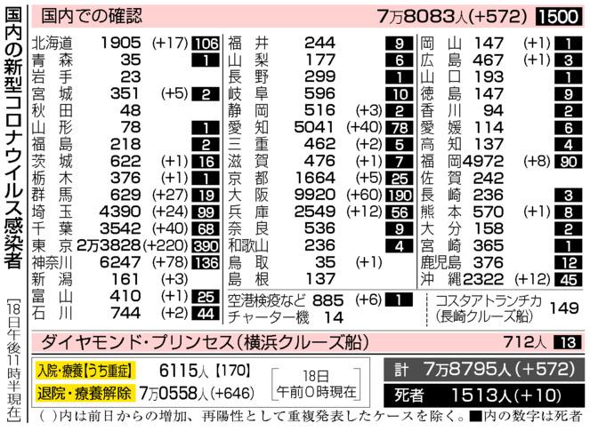 f:id:fuwakudejokyo:20200919174818j:plain