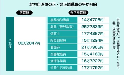 f:id:fuwakudejokyo:20200919175730j:plain