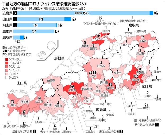 f:id:fuwakudejokyo:20200920085906j:plain