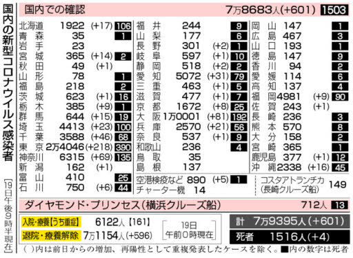 f:id:fuwakudejokyo:20200920085940j:plain