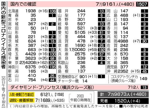 f:id:fuwakudejokyo:20200921103946j:plain