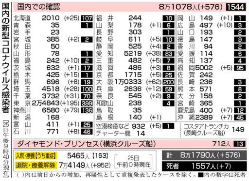 f:id:fuwakudejokyo:20200926213941j:plain
