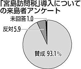f:id:fuwakudejokyo:20200927102820j:plain