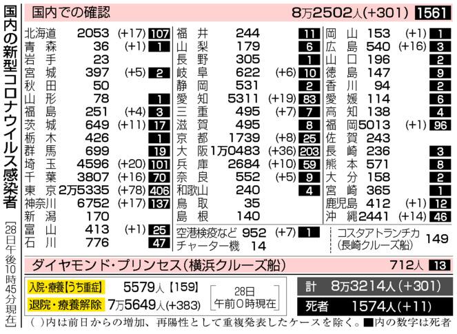 f:id:fuwakudejokyo:20200929105429j:plain