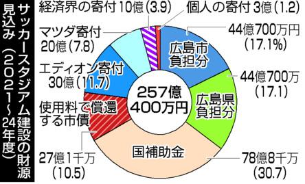f:id:fuwakudejokyo:20200929110813j:plain