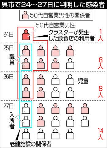 f:id:fuwakudejokyo:20200929174005j:plain