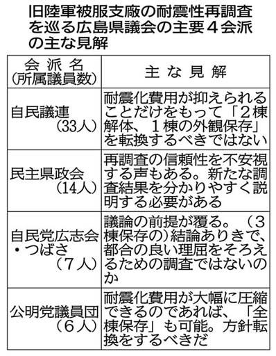 f:id:fuwakudejokyo:20200929175425j:plain
