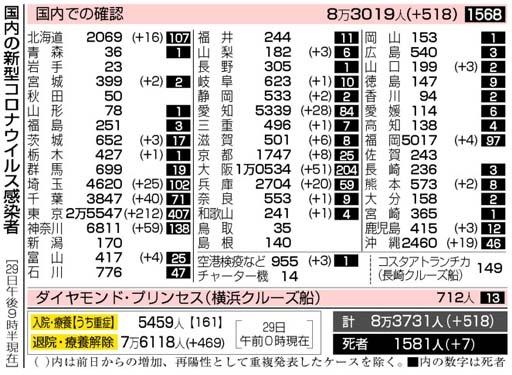 f:id:fuwakudejokyo:20200930173054j:plain
