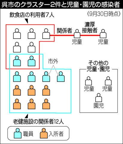 f:id:fuwakudejokyo:20201003085945j:plain
