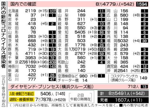f:id:fuwakudejokyo:20201003093235j:plain