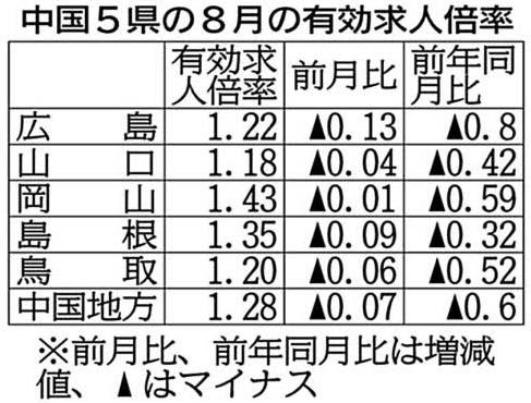 f:id:fuwakudejokyo:20201004174845j:plain