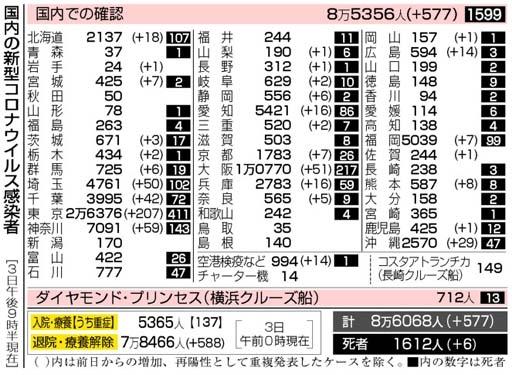 f:id:fuwakudejokyo:20201004174947j:plain