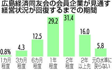 f:id:fuwakudejokyo:20201008090204j:plain