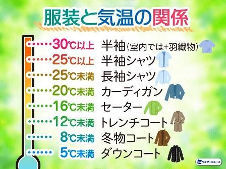 f:id:fuwakudejokyo:20201008091333j:plain