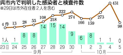 f:id:fuwakudejokyo:20201008091445j:plain