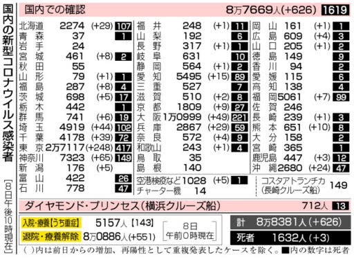 f:id:fuwakudejokyo:20201009085912j:plain