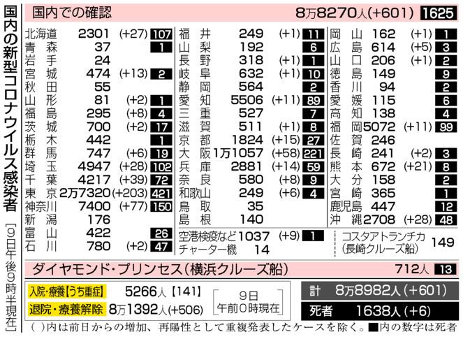 f:id:fuwakudejokyo:20201010085249j:plain