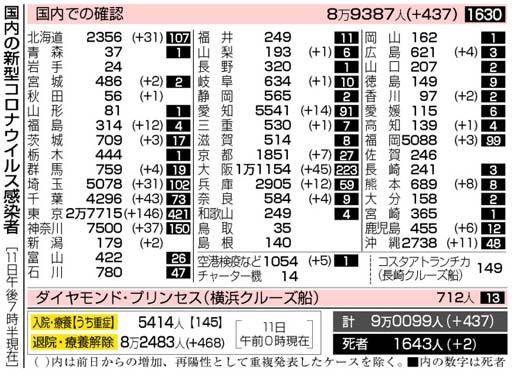 f:id:fuwakudejokyo:20201012180356j:plain