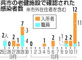 f:id:fuwakudejokyo:20201013094824j:plain