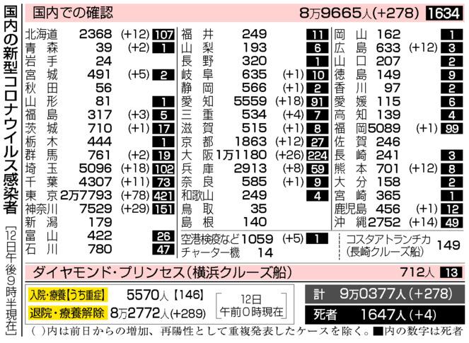 f:id:fuwakudejokyo:20201013102447j:plain