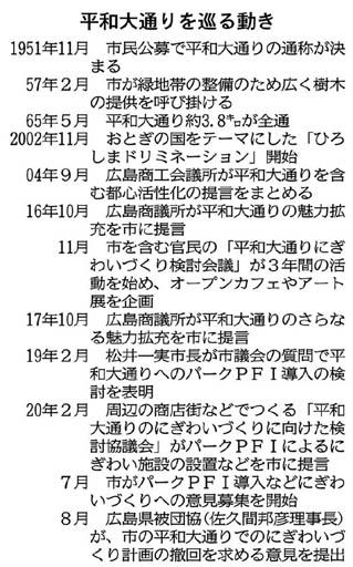 f:id:fuwakudejokyo:20201013214932j:plain