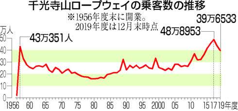 f:id:fuwakudejokyo:20201015002142j:plain