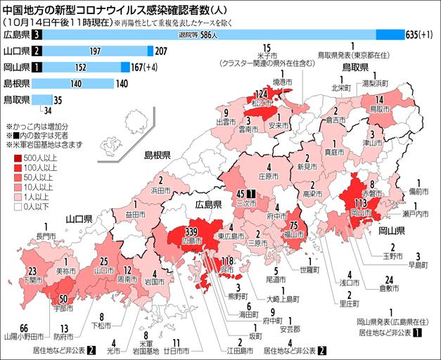 f:id:fuwakudejokyo:20201015084950j:plain