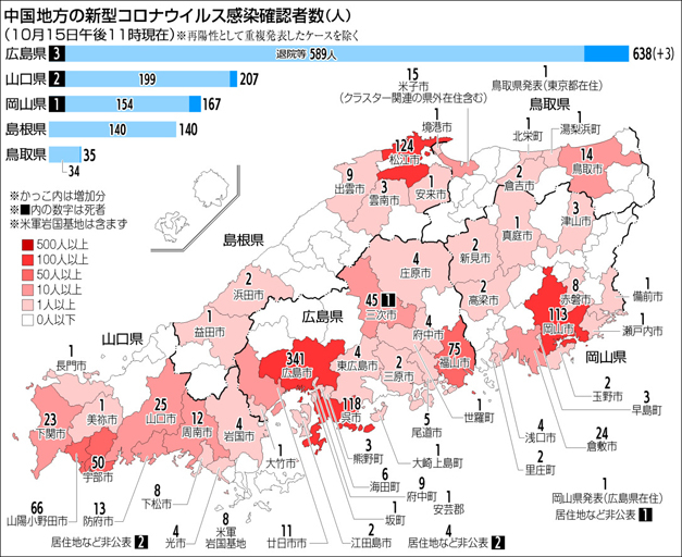 f:id:fuwakudejokyo:20201016082828j:plain