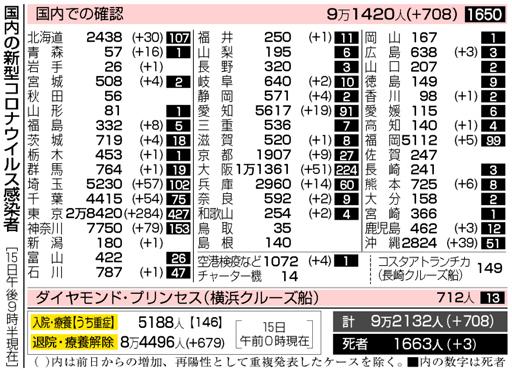 f:id:fuwakudejokyo:20201016082855j:plain