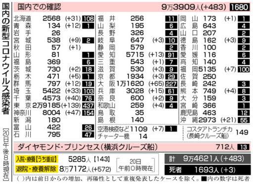 f:id:fuwakudejokyo:20201023085757j:plain